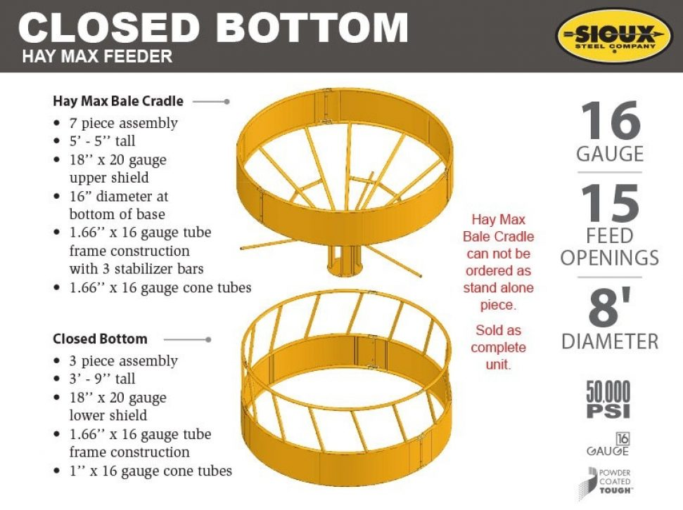 Closed Bottom Hay Max Feeder Features