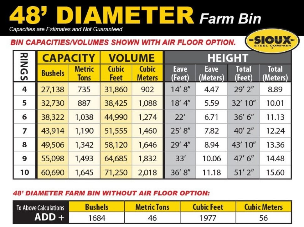 Sioux Steel 48 Foot Farm Bin Capacities